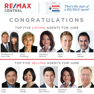 Top 5 Selling agent in my Remax office in June 2018 - Lotus Yuen PREC