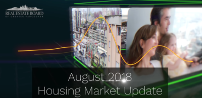 Real EstateGreater Vancouver Market Update for Aug2018