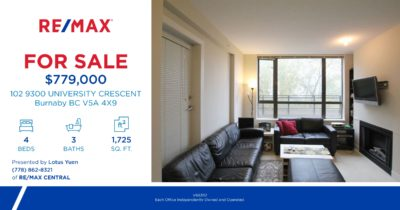 SFU Condo for Sale by Burnaby Real Estate Expert