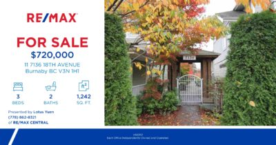 Burnaby Townhouse for Sale