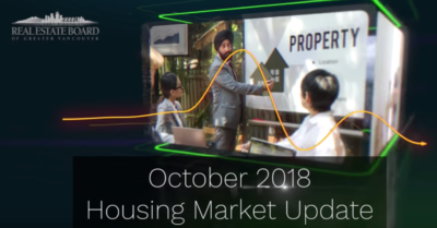 Real Estate Market Update October 2018