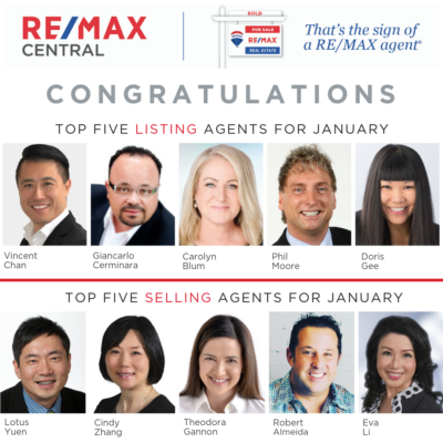Top 5 Remax Realtor in Burnaby Remax Central Office Jan2019