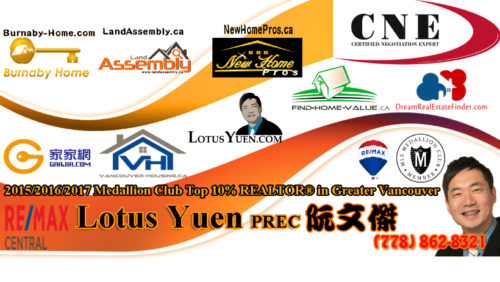 Associated Sites working for you and your listing by Lotus Yuen PREC