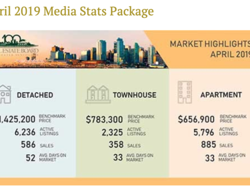 Greater Vancouver Real Estate Market Update Apr2019