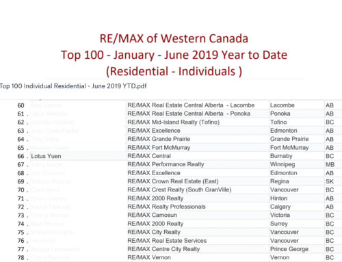RE/MAX WESTERN CANADA TOP 100 REALTORS