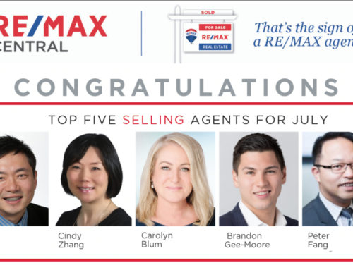 Top 5 Selling Real Estate Agent Remax Central Realty