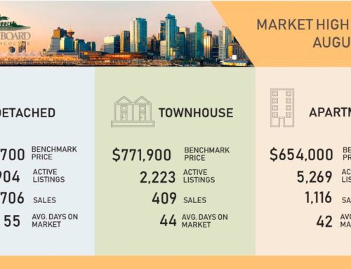 Greater Vancouver Real Estate Market Update Aug 2019