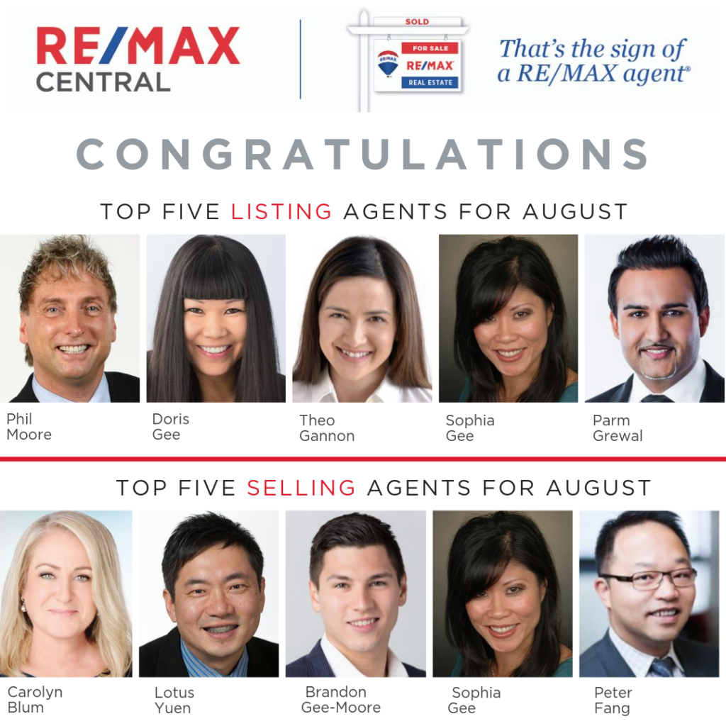 Top 5 Selling Realtor Aug 2019