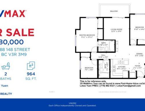 Surrey Condo for Sale – 402 10088 148 STREET Surrey