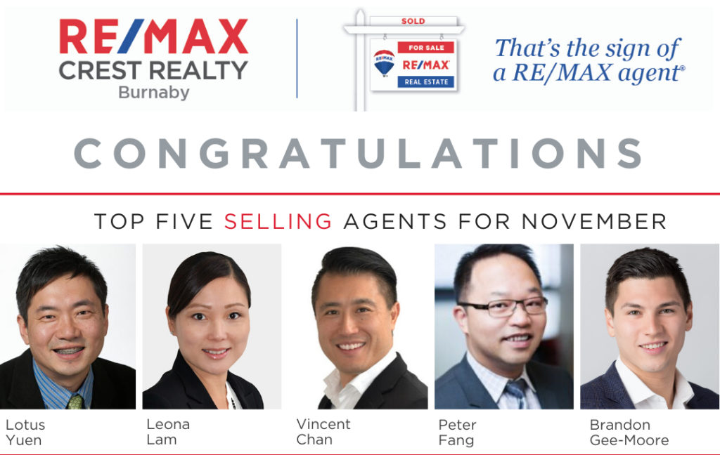 Remax Crest Burnaby - Top 5 Remax Selling Realtor in Burnaby Remax Nov 2019 - Lotus Yuen