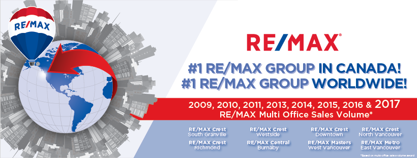 Remax Group Number 1