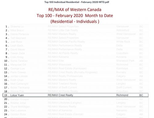 RE/MAX WESTERN CANADA TOP 100 REALTORS (Feb 2020)