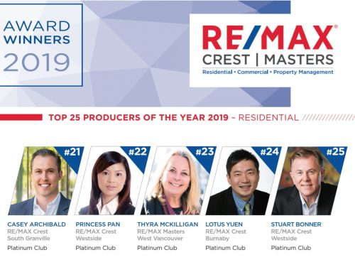 Top 25 Realtor among 7 offices of Remax Crest & Master Realty in 2019