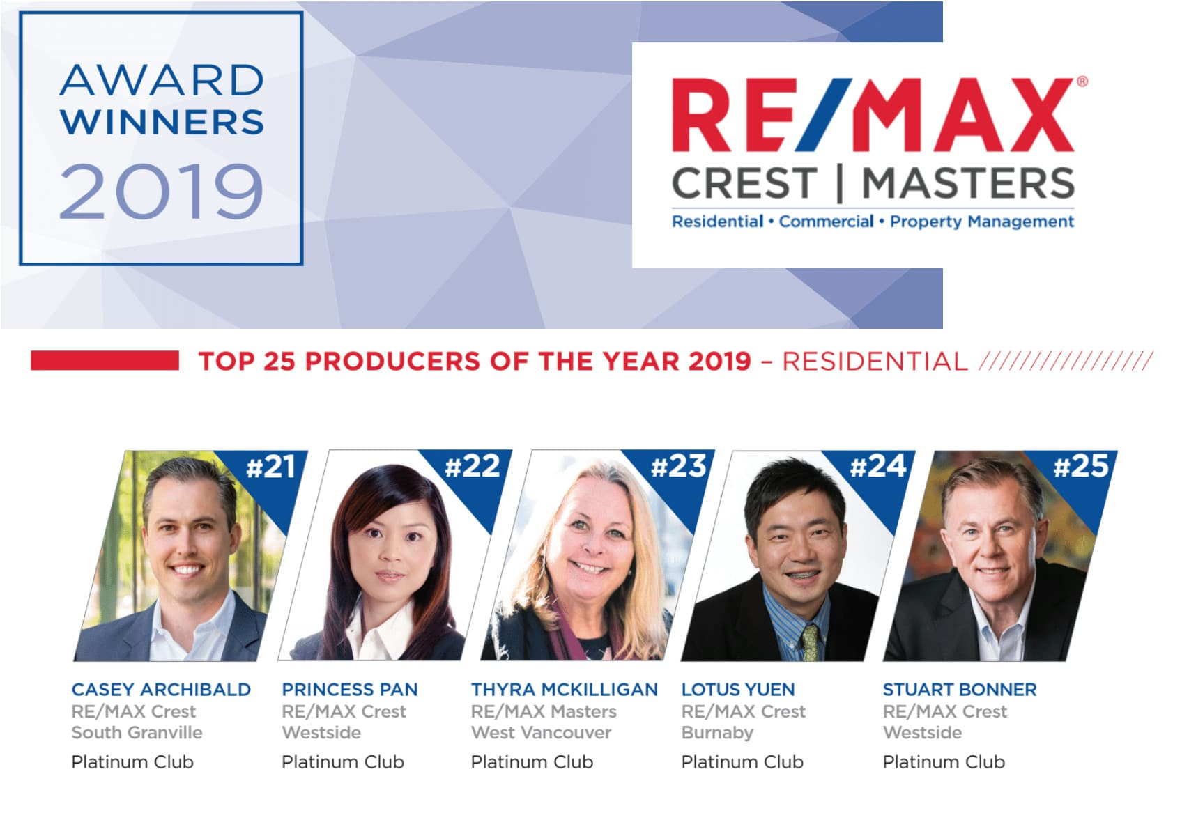 Top 25 REMAX Office 2019 - Lotus Yuen