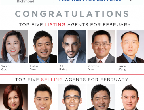 Top 5 Listing Real Estate Agent and Selling Real Estate Agent Remax Crest Realty Feb2020
