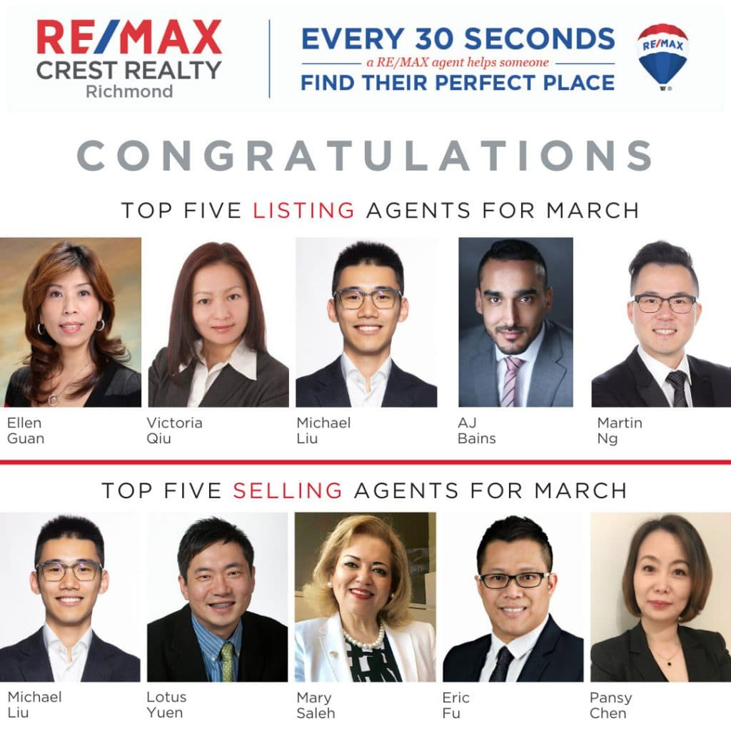 Remax Crest- Top 5 Remax Realtor March 2020