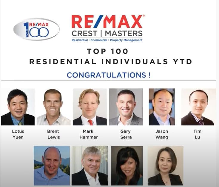 Top 100 Residential YTD