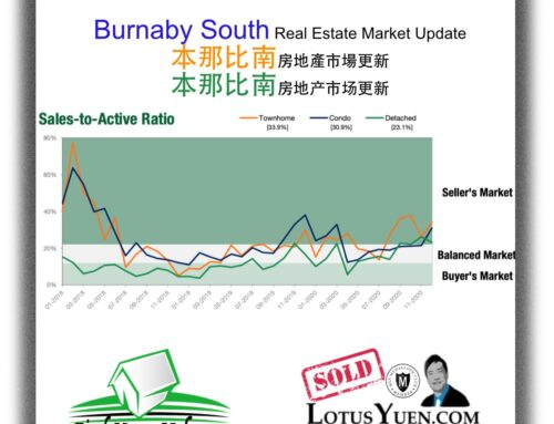 Burnaby South Housing Market Report Jan 2021