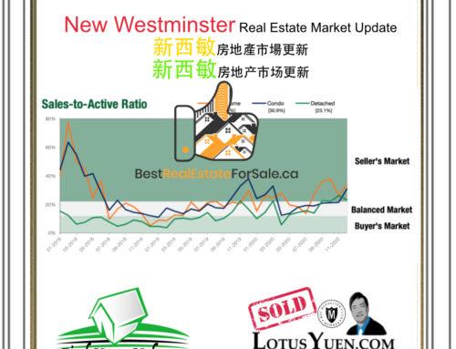 New Westminster Housing Market Report September 2021
