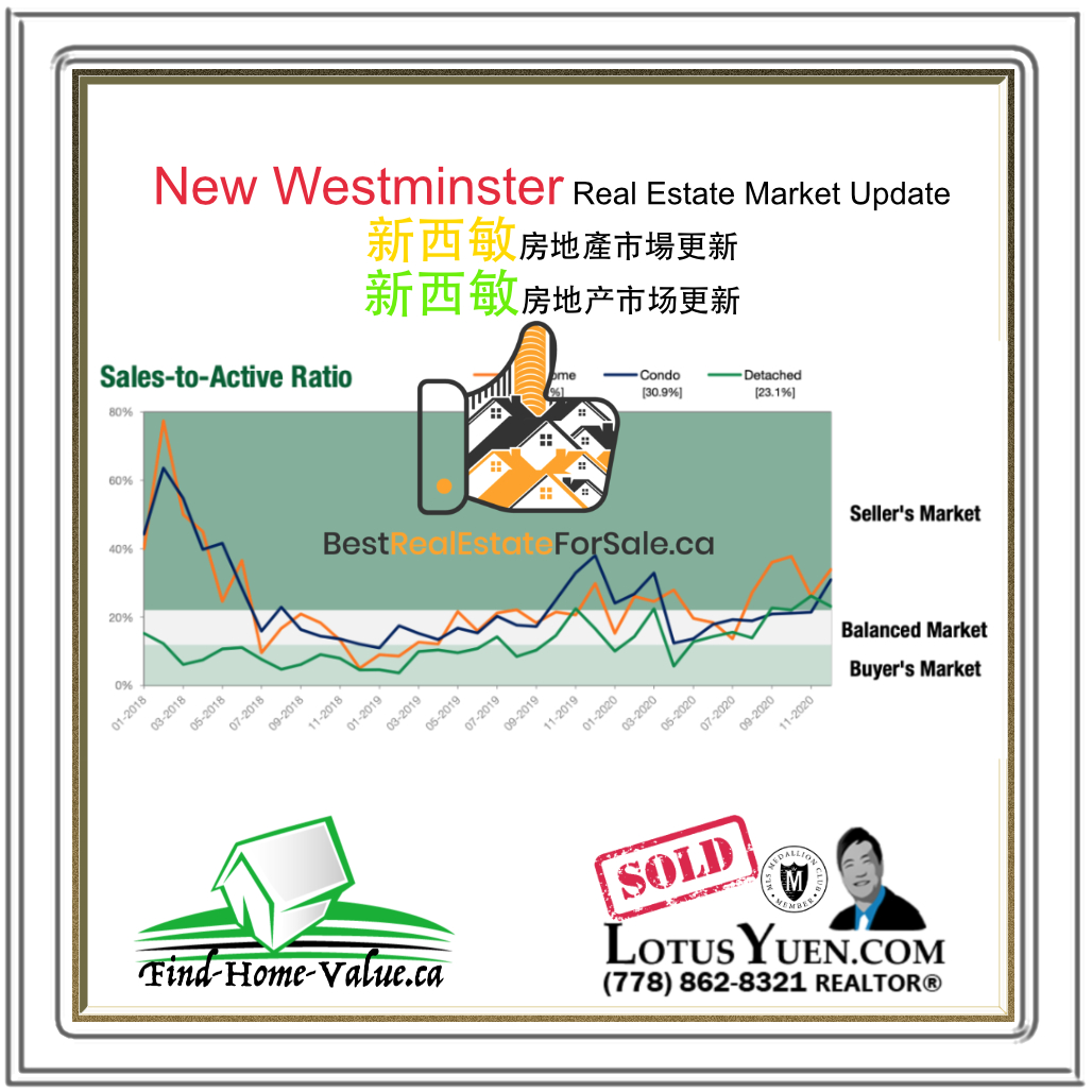 New Westminster Find Home Value for Real Estate