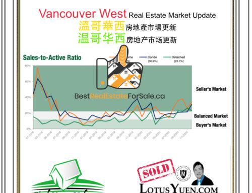 Vancouver West Housing Market Report September 2021